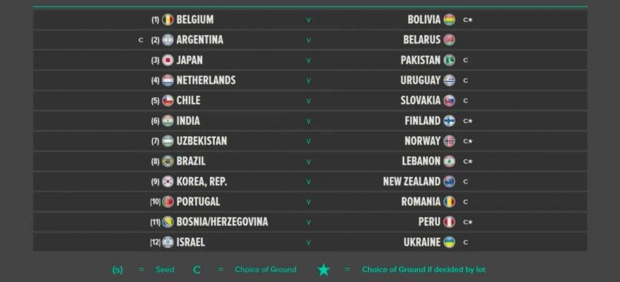 Brasil irá enfrentar o Líbano, fora de casa, na próxima fase da Copa Davis